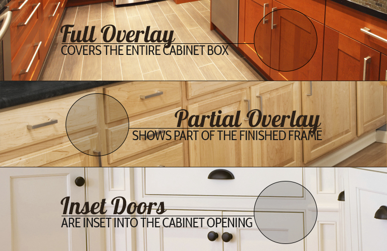 There are three types of cabinet doors.
