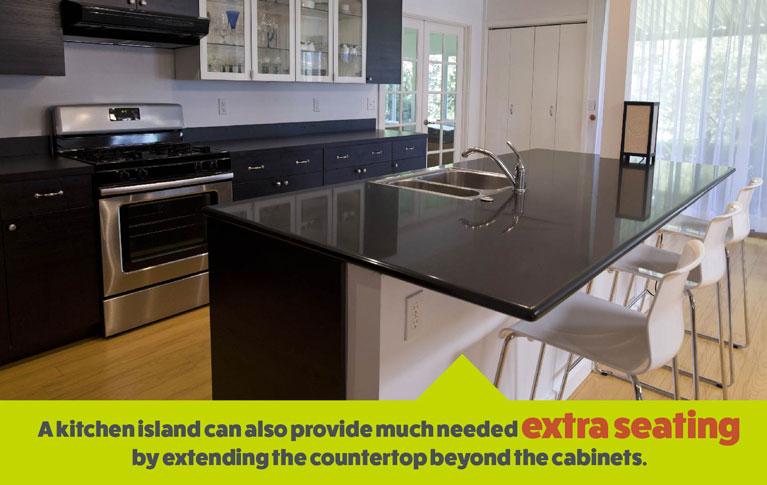 When Does A Kitchen Island Make Sense?