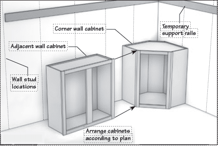 Repeat the process for base cabinets