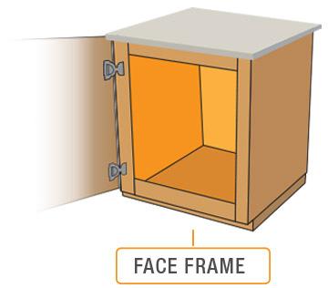Framed Kitchen Cabinet